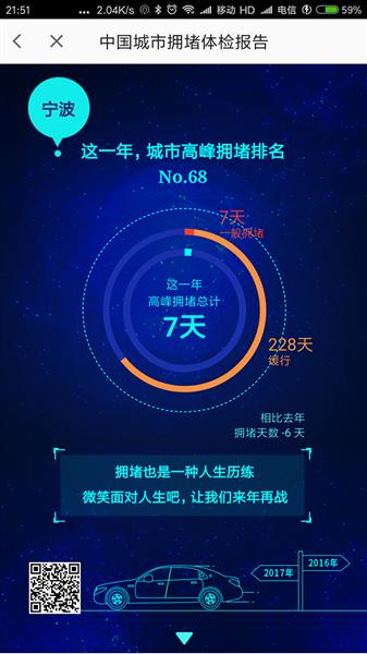 中国城市拥堵体检报告2017(宁波) 原创:汽车相关 第2张