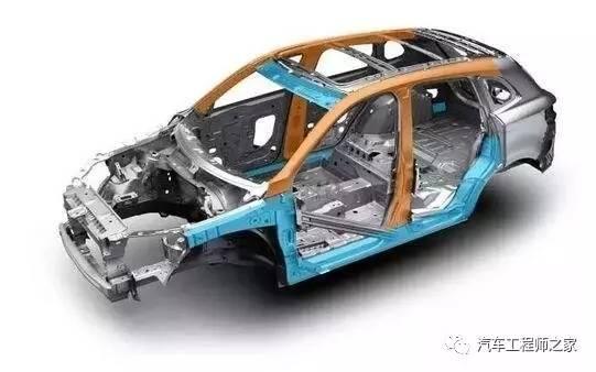 汽车刚度不行,优秀NVH的车就别指望了 转贴:汽车相关 第2张