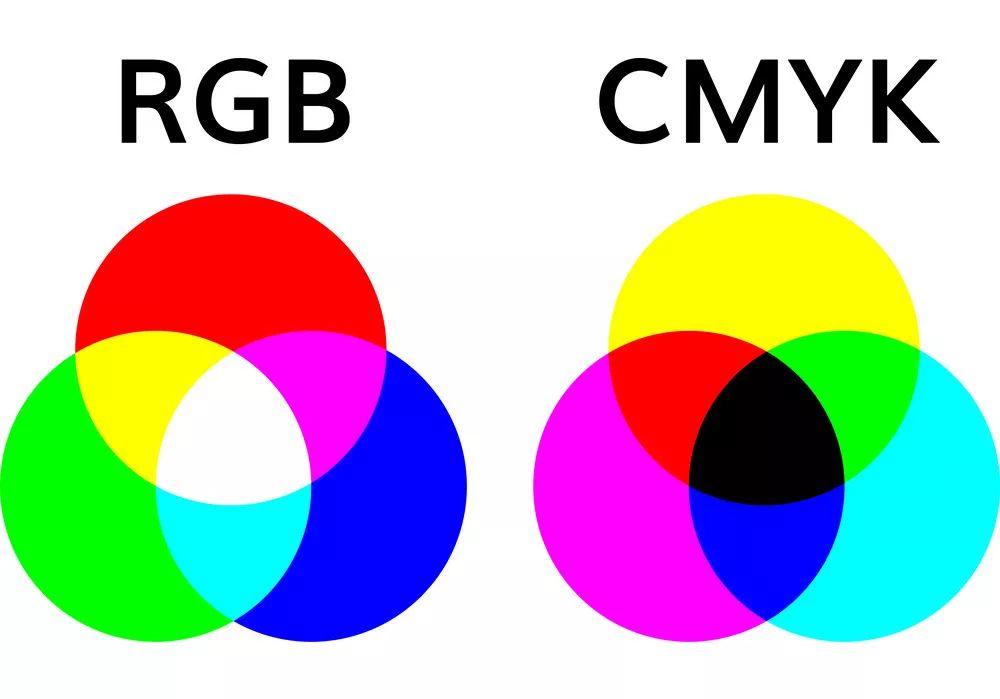 后期调色的核心原理:三原色与色彩叠加 转贴:摄影摄像 第1张