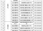(原创)宁波机动车检验标志申领和证件